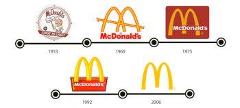 logo Mc Donalds redesign - logo grátis
